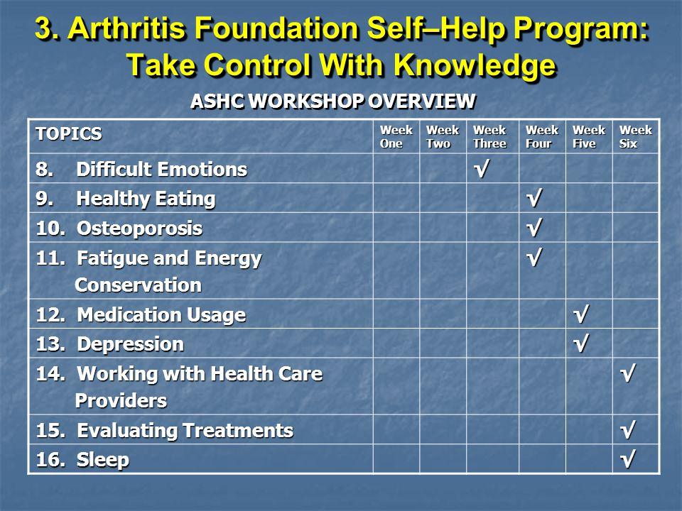 3. Arthritis Foundation Self–Help Program: Take Control With Knowledge ASHC WORKSHOP OVERVIEW TOPICS Week One Week Two Week Three Week Four Week Five