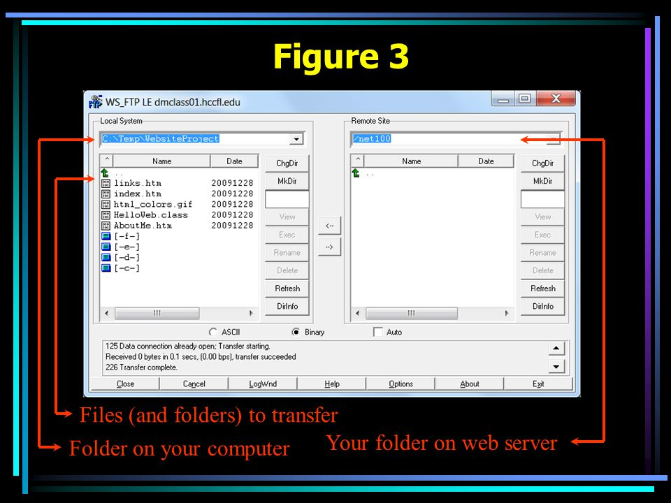 Upload Your Web Site Click on a file once to select it You can select several files at once with control-click Make sure the Binary transfer mode is selected, then click once on the  arrow to transfer the file or folder (If you transfer a sub-folder, a message displays asking if you want to transfer the entire folder.