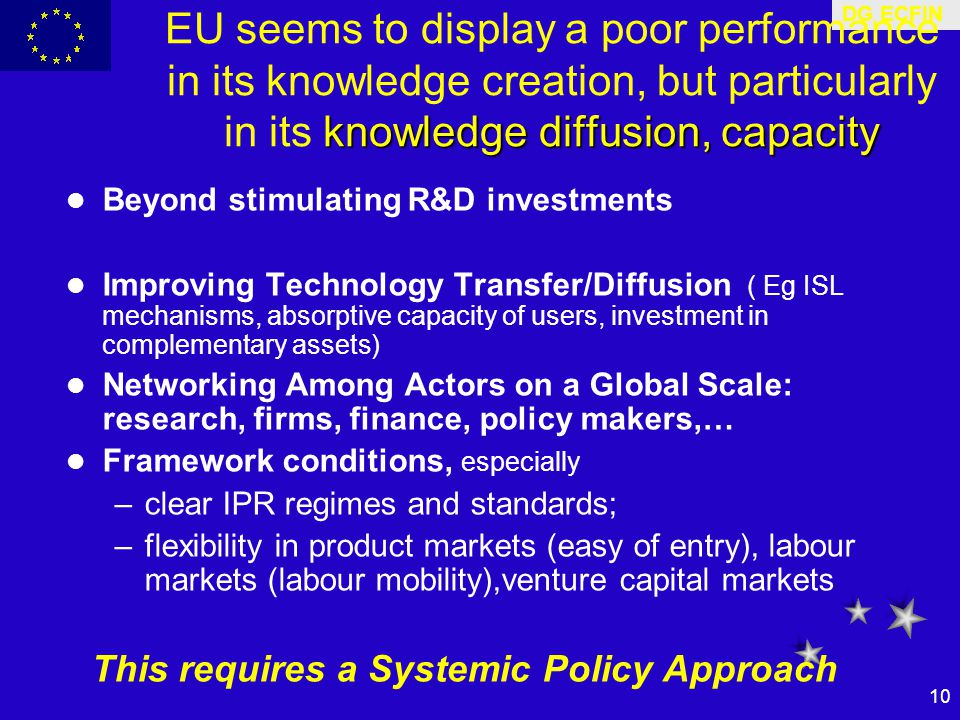 DG ECFIN 10 knowledge diffusion, capacity EU seems to display a poor performance in its knowledge creation, but particularly in its knowledge diffusion, capacity Beyond stimulating R&D investments Improving Technology Transfer/Diffusion ( Eg ISL mechanisms, absorptive capacity of users, investment in complementary assets) Networking Among Actors on a Global Scale: research, firms, finance, policy makers,… Framework conditions, especially –clear IPR regimes and standards; –flexibility in product markets (easy of entry), labour markets (labour mobility),venture capital markets This requires a Systemic Policy Approach