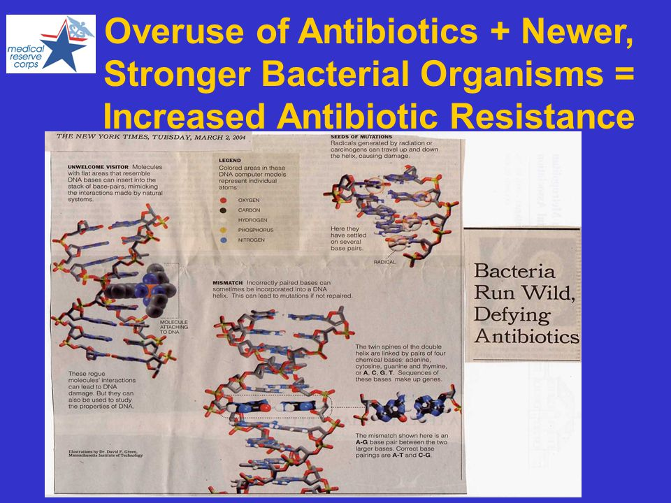 Overuse of Antibiotics + Newer, Stronger Bacterial Organisms = Increased Antibiotic Resistance