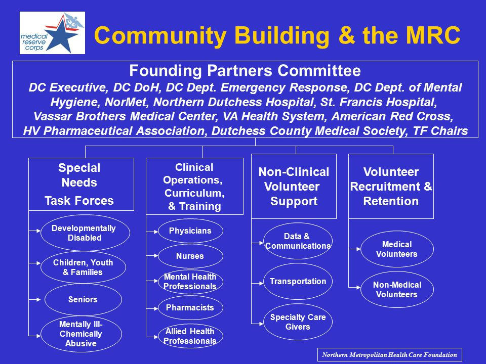 Community Building & the MRC Founding Partners Committee DC Executive, DC DoH, DC Dept.