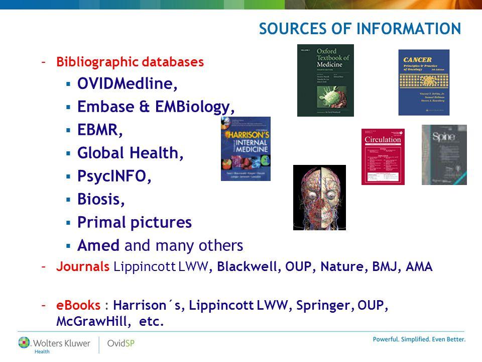Bibliographic databases Medline - general medical information  Source: U.S.