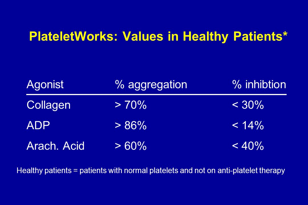 PlateletWorks: Values in Healthy Patients* Agonist% aggregation% inhibtion Collagen> 70%< 30% ADP> 86%< 14% Arach.