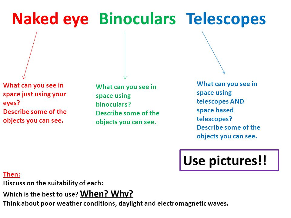 Naked eyeBinocularsTelescopes What can you see in space just using your eyes? Describe some of the objects you can see. What can you see in space usin