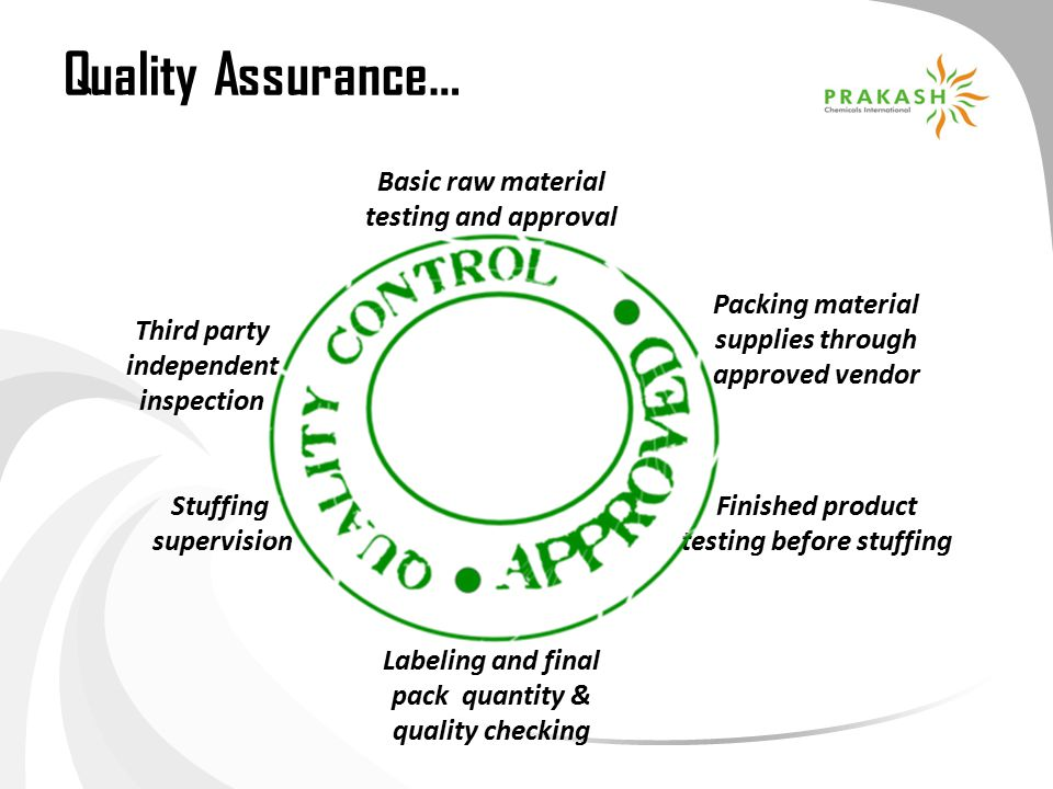 Quality Assurance… Basic raw material testing and approval Packing material supplies through approved vendor Finished product testing before stuffing Labeling and final pack quantity & quality checking Stuffing supervision Third party independent inspection