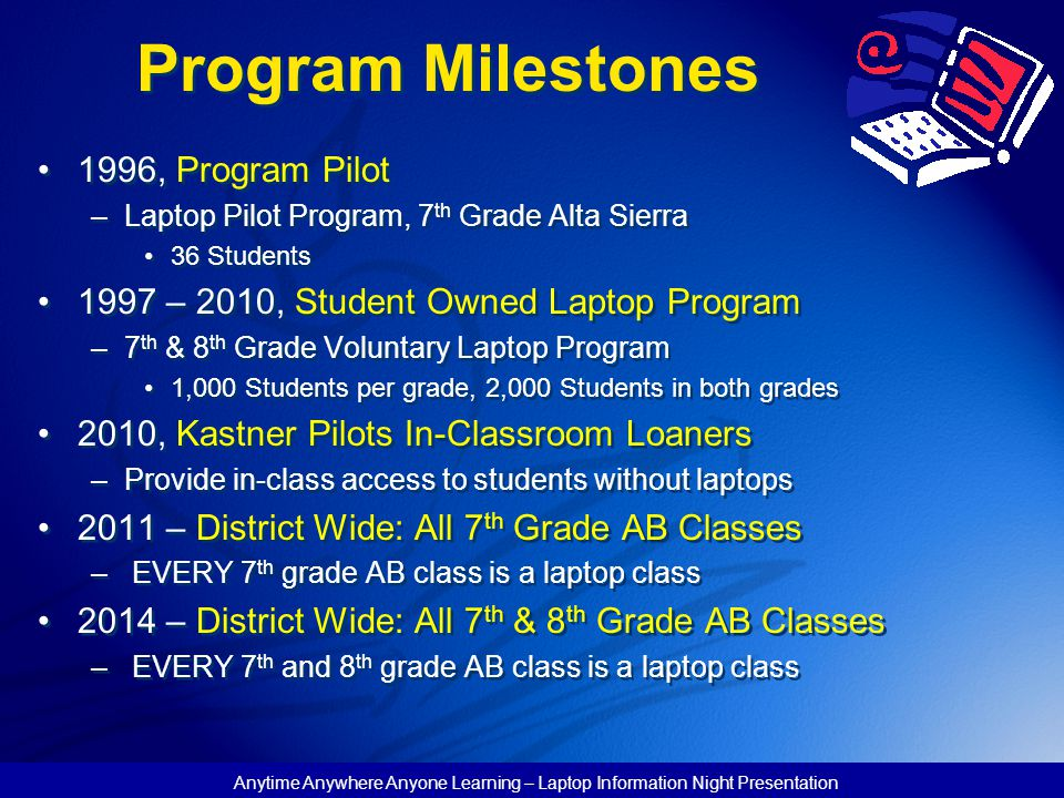 Anytime Anywhere Anyone Learning – Laptop Information Night Presentation Program Milestones 1996, Program Pilot –Laptop Pilot Program, 7 th Grade Alta Sierra 36 Students 1997 – 2010, Student Owned Laptop Program –7 th & 8 th Grade Voluntary Laptop Program 1,000 Students per grade, 2,000 Students in both grades 2010, Kastner Pilots In-Classroom Loaners –Provide in-class access to students without laptops 2011 – District Wide: All 7 th Grade AB Classes – EVERY 7 th grade AB class is a laptop class 2014 – District Wide: All 7 th & 8 th Grade AB Classes – EVERY 7 th and 8 th grade AB class is a laptop class 1996, Program Pilot –Laptop Pilot Program, 7 th Grade Alta Sierra 36 Students 1997 – 2010, Student Owned Laptop Program –7 th & 8 th Grade Voluntary Laptop Program 1,000 Students per grade, 2,000 Students in both grades 2010, Kastner Pilots In-Classroom Loaners –Provide in-class access to students without laptops 2011 – District Wide: All 7 th Grade AB Classes – EVERY 7 th grade AB class is a laptop class 2014 – District Wide: All 7 th & 8 th Grade AB Classes – EVERY 7 th and 8 th grade AB class is a laptop class