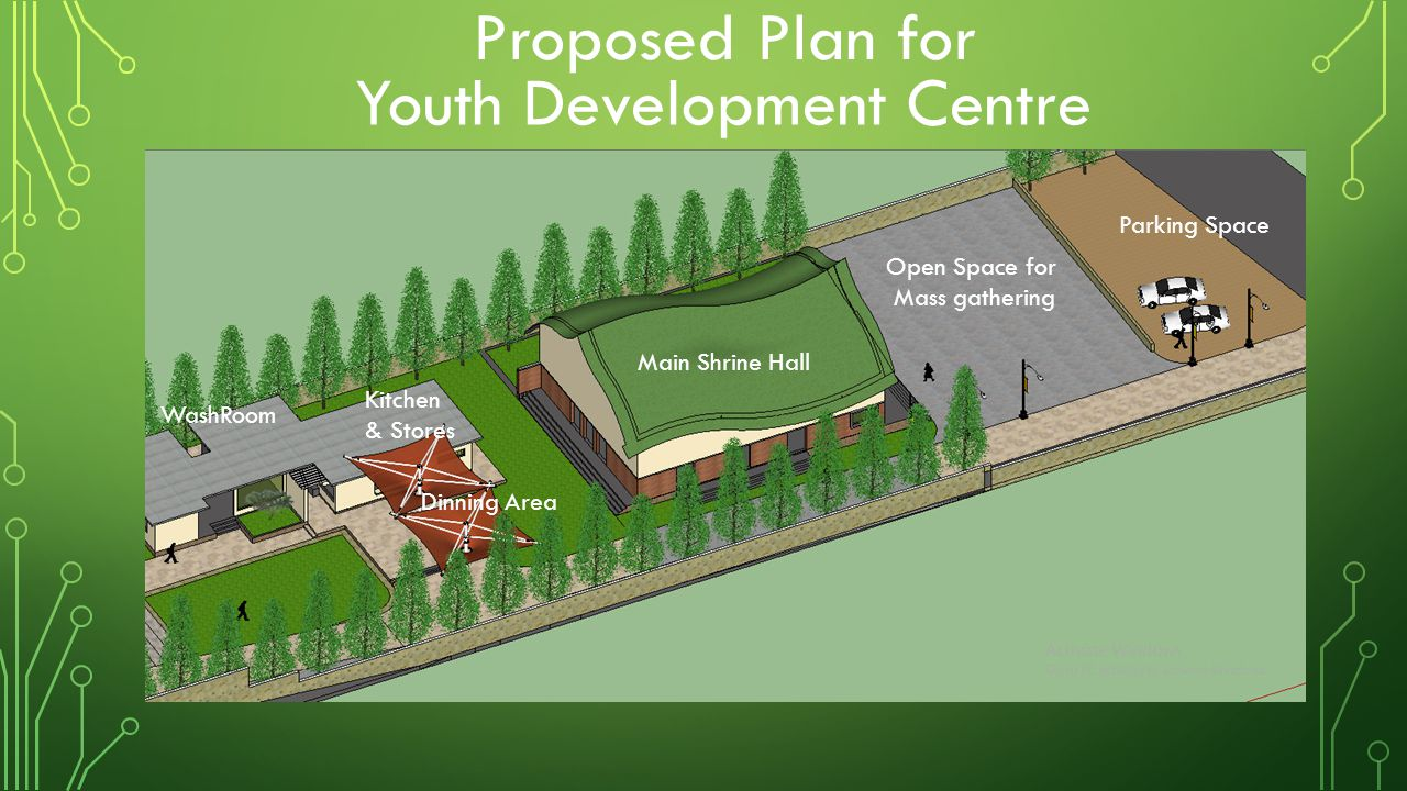 Proposed Plan for Youth Development Centre Parking Space Open Space for Mass gathering Main Shrine Hall Kitchen & Stores Dinning Area WashRoom
