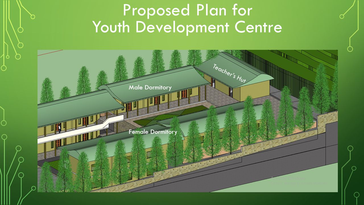 Proposed Plan for Youth Development Centre Teacher's Hut Male Dormitory Female Dormitory