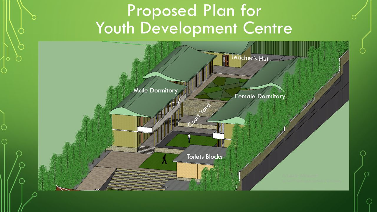 Proposed Plan for Youth Development Centre Teacher's Hut Male Dormitory Female Dormitory Court Yard Toilets Blocks
