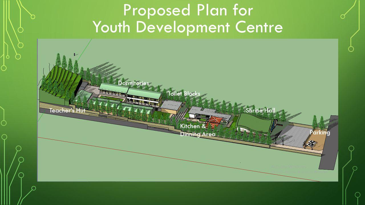 Proposed Plan for Youth Development Centre Parking Shrine Hall Kitchen & Dinning Area Dormitories Teacher's Hut Toilet Blocks