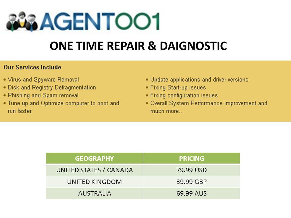 ONE TIME REPAIR & DAIGNOSTIC GEOGRAPHYPRICING UNITED STATES / CANADA79.99 USD UNITED KINGDOM39.99 GBP AUSTRALIA69.99 AUS
