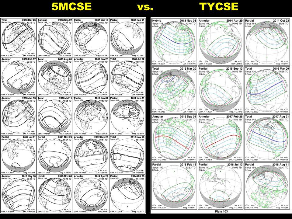 5MCSE vs. TYCSE