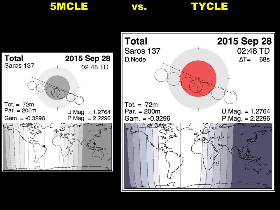 5MCLE vs. TYCLE