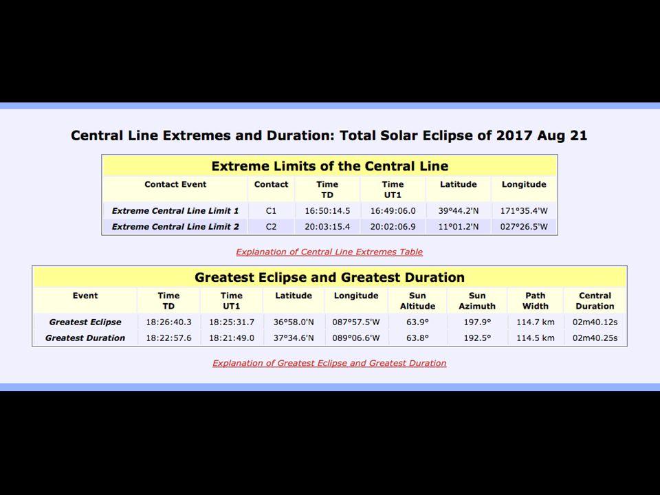 www.EclipseWise.com/solar/SEprime-5