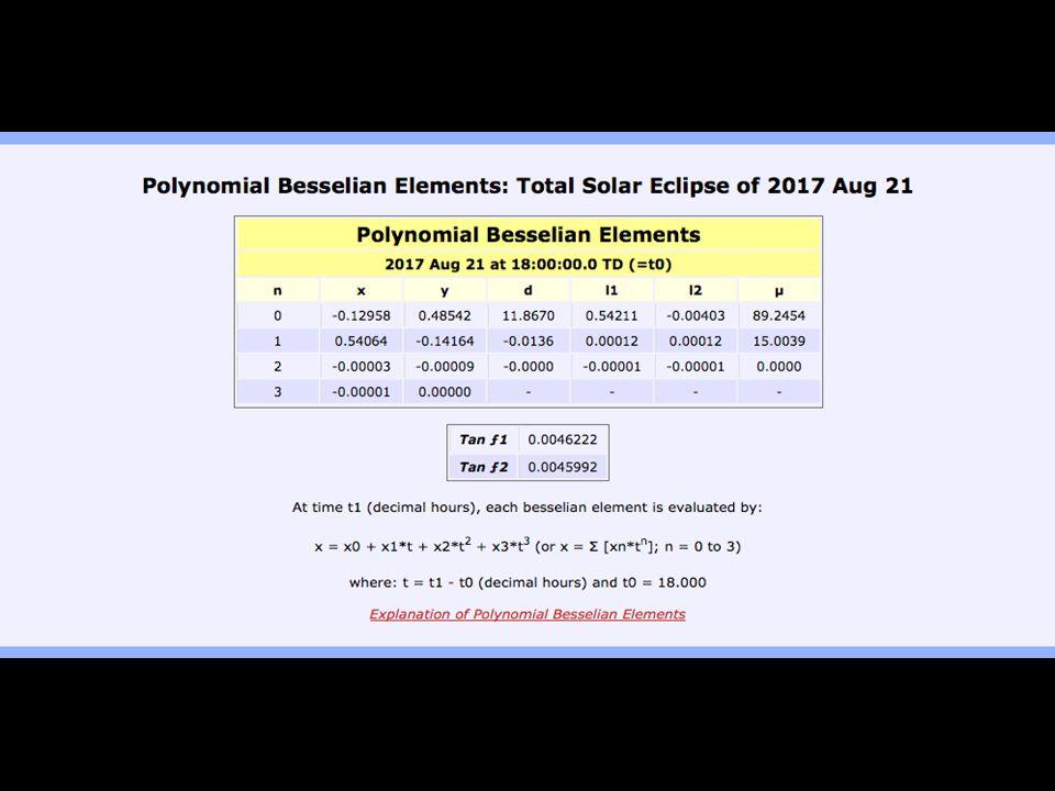 www.EclipseWise.com/solar/SEprime-6