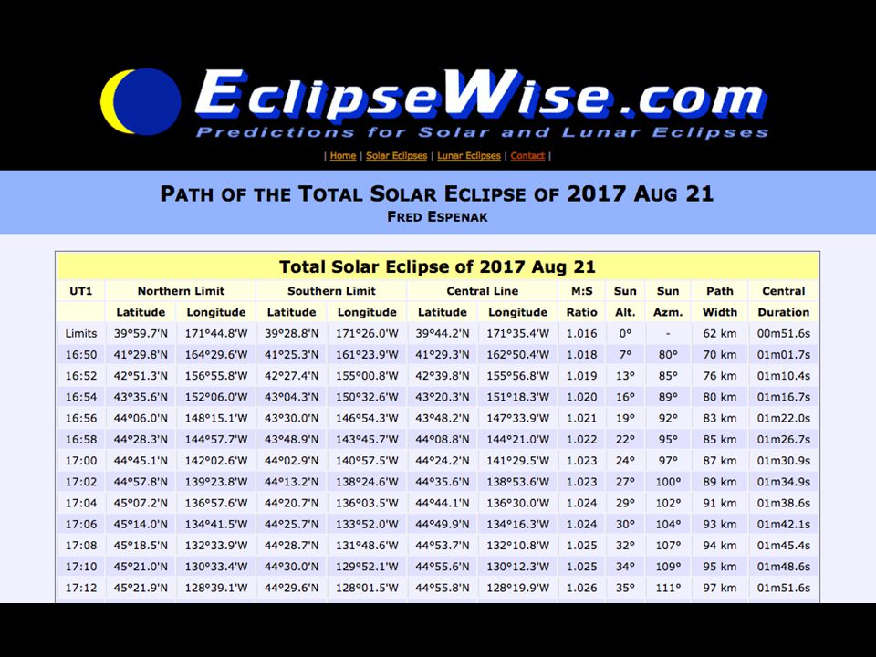 www.EclipseWise.com/solar/SEpath