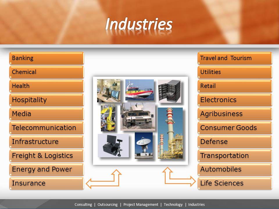 BankingChemicalHealth HospitalityMediaTelecommunicationInfrastructureFreight & LogisticsEnergy and PowerInsurance Travel and TourismUtilitiesRetail El