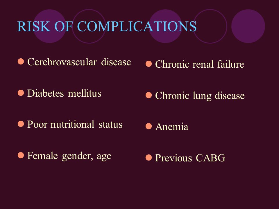 RISK OF COMPLICATIONS Cerebrovascular disease Diabetes mellitus Poor nutritional status Female gender, age Chronic renal failure Chronic lung disease