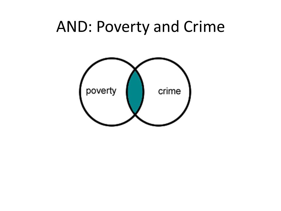 AND: Poverty and Crime