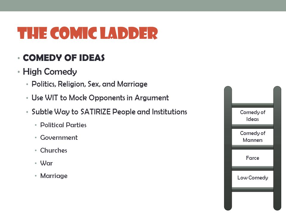 The Comic Ladder COMEDY OF IDEAS High Comedy Politics, Religion, Sex, and Marriage Use WIT to Mock Opponents in Argument Subtle Way to SATIRIZE People and Institutions Political Parties Government Churches War Marriage Low Comedy Farce Comedy of Manners Comedy of Ideas