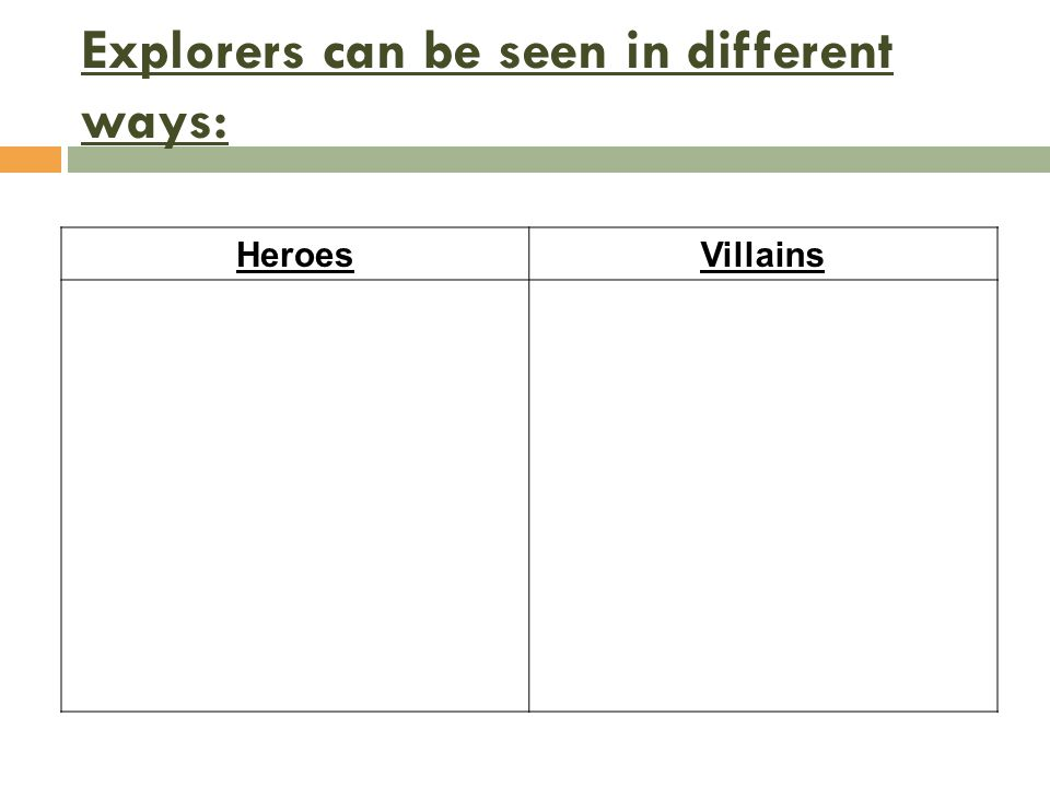 Explorers can be seen in different ways: HeroesVillains