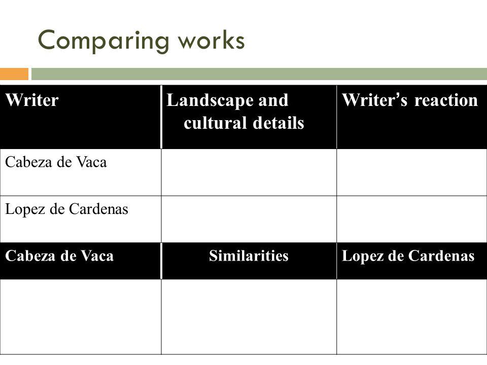 Comparing works WriterLandscape and cultural details Writer ' s reaction Cabeza de Vaca Lopez de Cardenas Cabeza de VacaSimilaritiesLopez de Cardenas