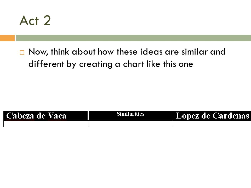 Act 2  Now, think about how these ideas are similar and different by creating a chart like this one