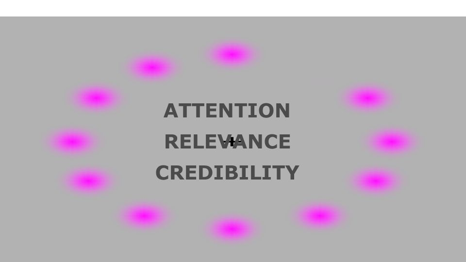 ATTENTION RELEVANCE CREDIBILITY