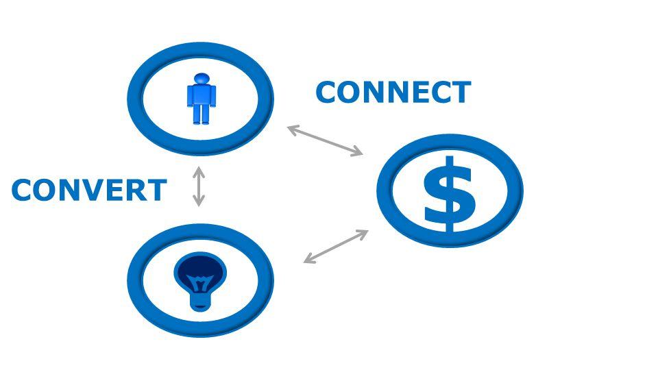 $ CONNECT CONVERT