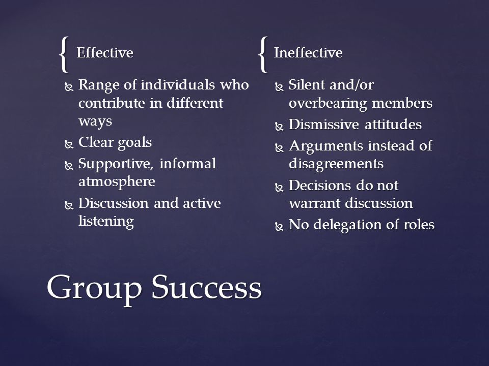 {{ Effective  Range of individuals who contribute in different ways  Clear goals  Supportive, informal atmosphere  Discussion and active listening Ineffective  Silent and/or overbearing members  Dismissive attitudes  Arguments instead of disagreements  Decisions do not warrant discussion  No delegation of roles Group Success