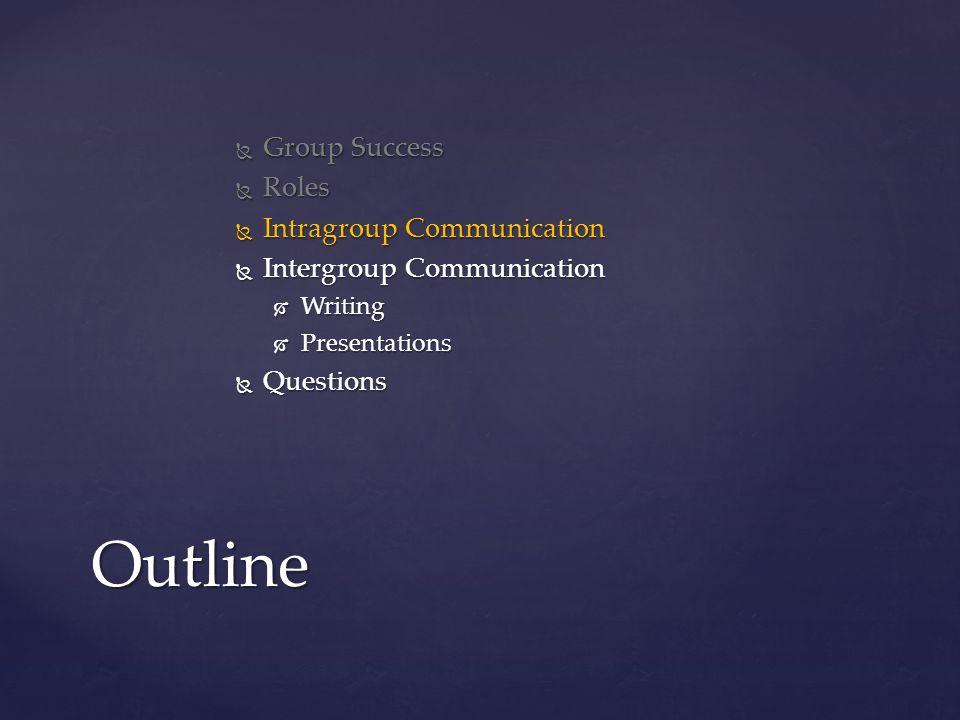  Group Success  Roles  Intragroup Communication  Intergroup Communication  Writing  Presentations  Questions Outline