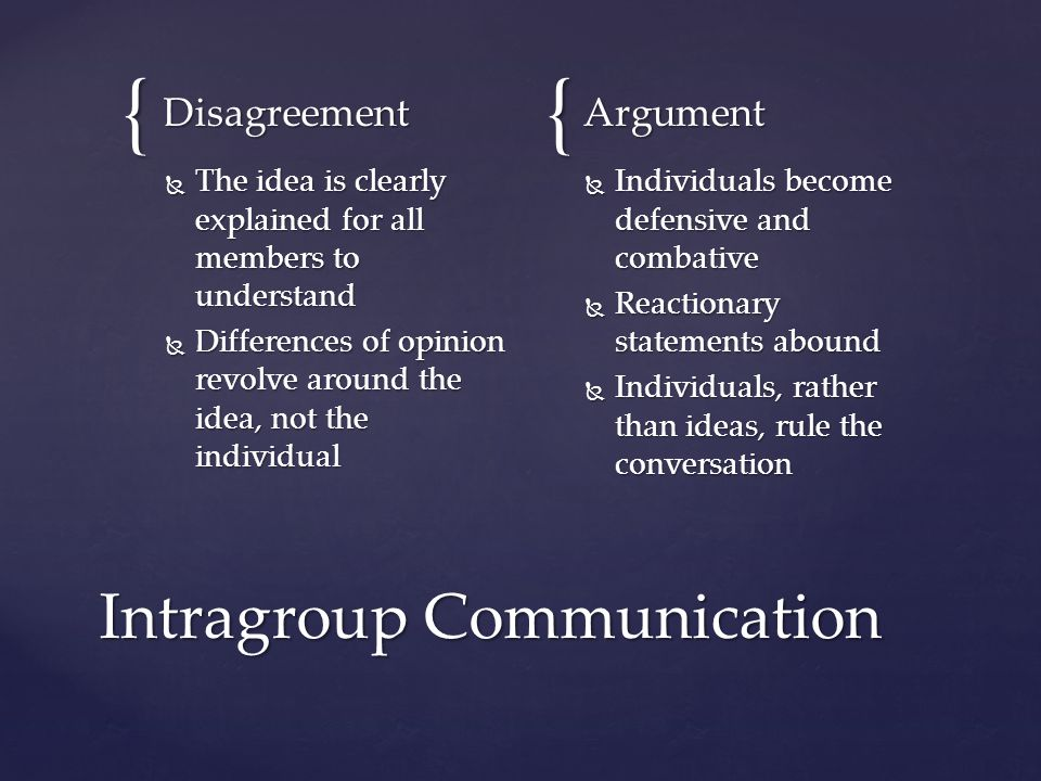 {{ Disagreement  The idea is clearly explained for all members to understand  Differences of opinion revolve around the idea, not the individual Argument  Individuals become defensive and combative  Reactionary statements abound  Individuals, rather than ideas, rule the conversation Intragroup Communication