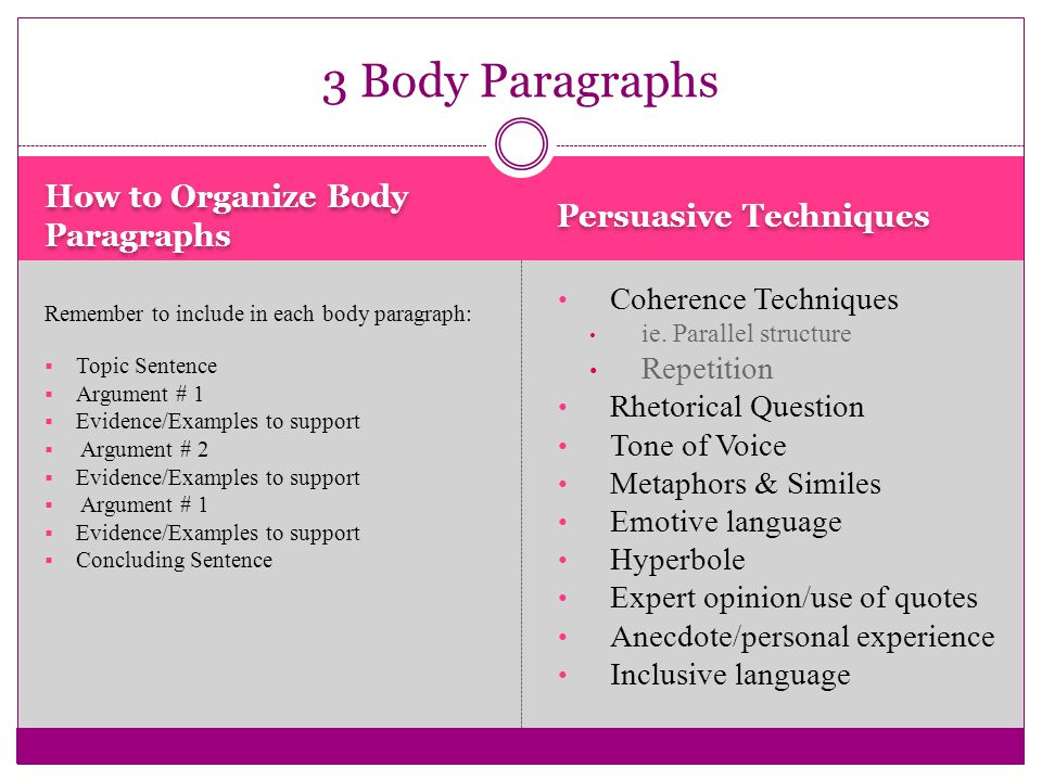 How to Organize Body Paragraphs Persuasive Techniques Remember to include in each body paragraph:  Topic Sentence  Argument # 1  Evidence/Examples to support  Argument # 2  Evidence/Examples to support  Argument # 1  Evidence/Examples to support  Concluding Sentence Coherence Techniques ie.