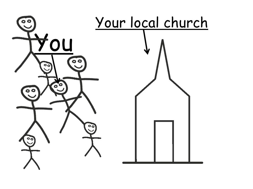 You Your local church