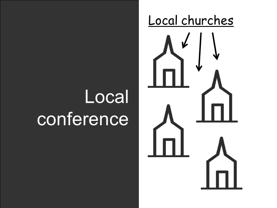 Local conference Local churches