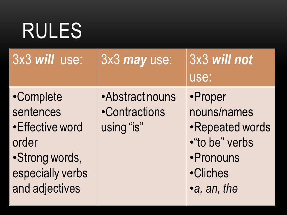 RULES 3x3 will use:3x3 may use:3x3 will not use: Complete sentences Effective word order Strong words, especially verbs and adjectives Abstract nouns Contractions using is Proper nouns/names Repeated words to be verbs Pronouns Cliches a, an, the