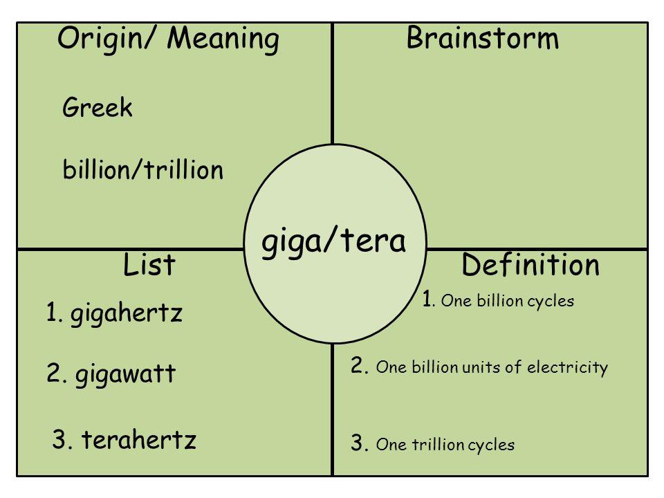 Of ser Origin/ MeaningBrainstorm rid ListDefinition Latin laugh 1.