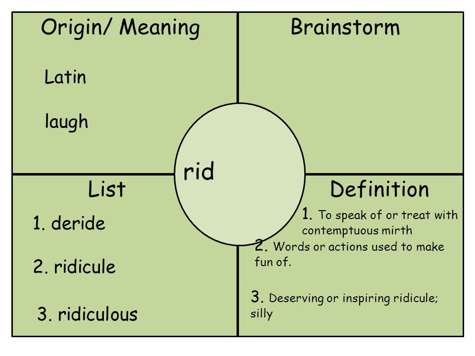 Of ser Origin/ MeaningBrainstorm rid ListDefinition Latin laugh 1.