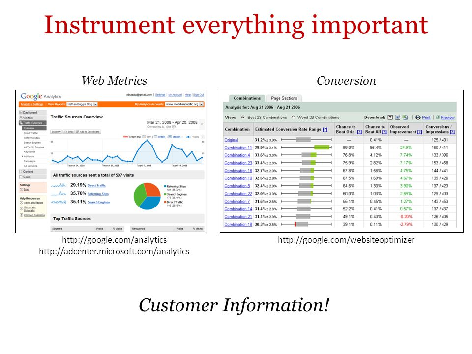 Instrument everything important Web MetricsConversion Customer Information.
