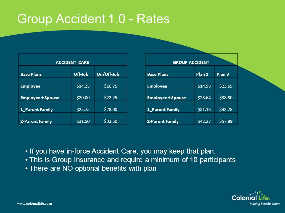 Group Accident 1.0 - Rates www.coloniallife.com ACCIDENT CAREGROUP ACCIDENT Base PlansOff-JobOn/Off-JobBase PlansPlan 2Plan 3 Employee$14.25$16.75Employee$14.93$23.69 Employee + Spouse$20.00$22.25Employee + Spouse$28.64$38.80 1_Parent Family$25.75$28.001_Parent Family$31.16$42.78 2-Parent Family$31.50$33.502-Parent Family$42.27$57.89 If you have in-force Accident Care, you may keep that plan.