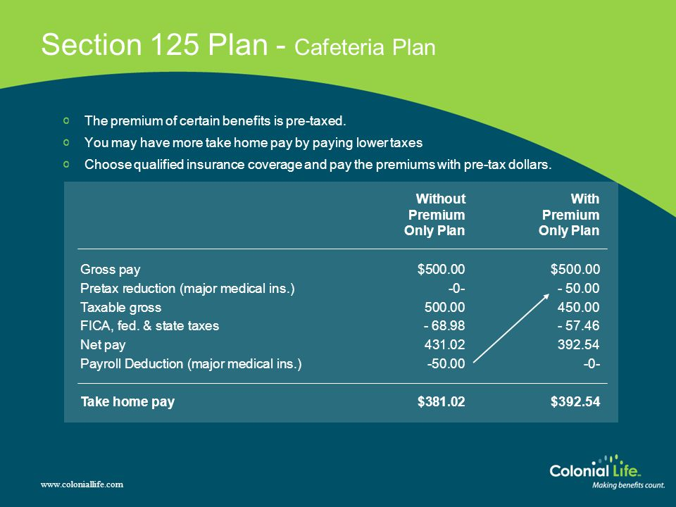 Section 125 Plan - Cafeteria Plan The premium of certain benefits is pre-taxed. You may have more take home pay by paying lower taxes Choose qualified