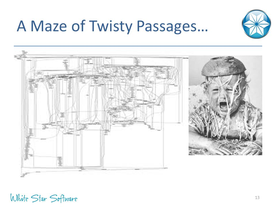 A Maze of Twisty Passages… 13