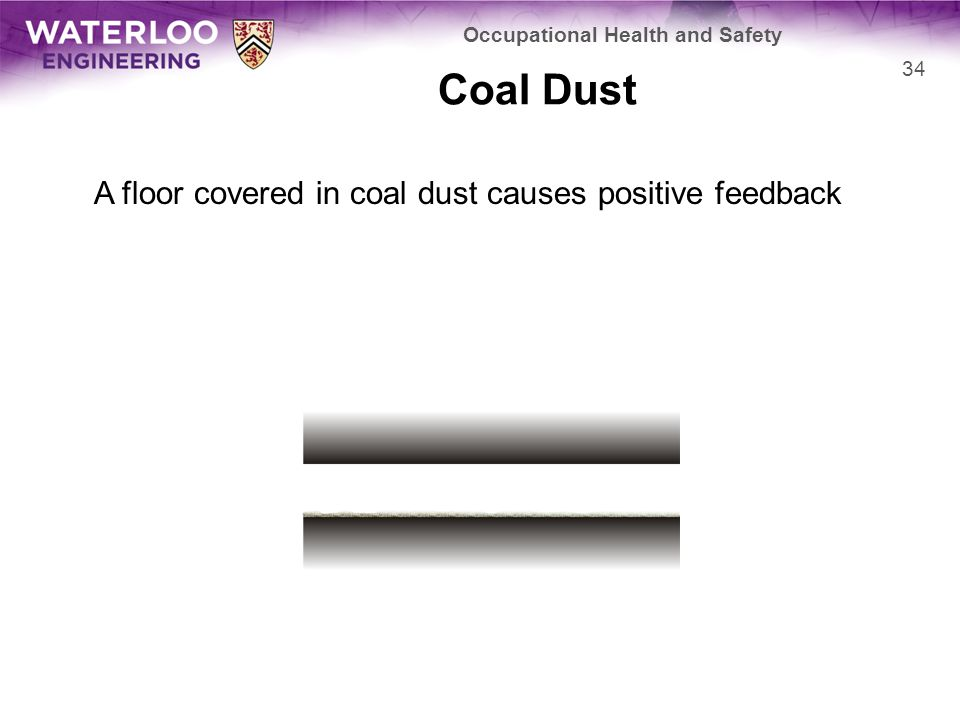 Coal Dust A floor covered in coal dust causes positive feedback 34 Occupational Health and Safety