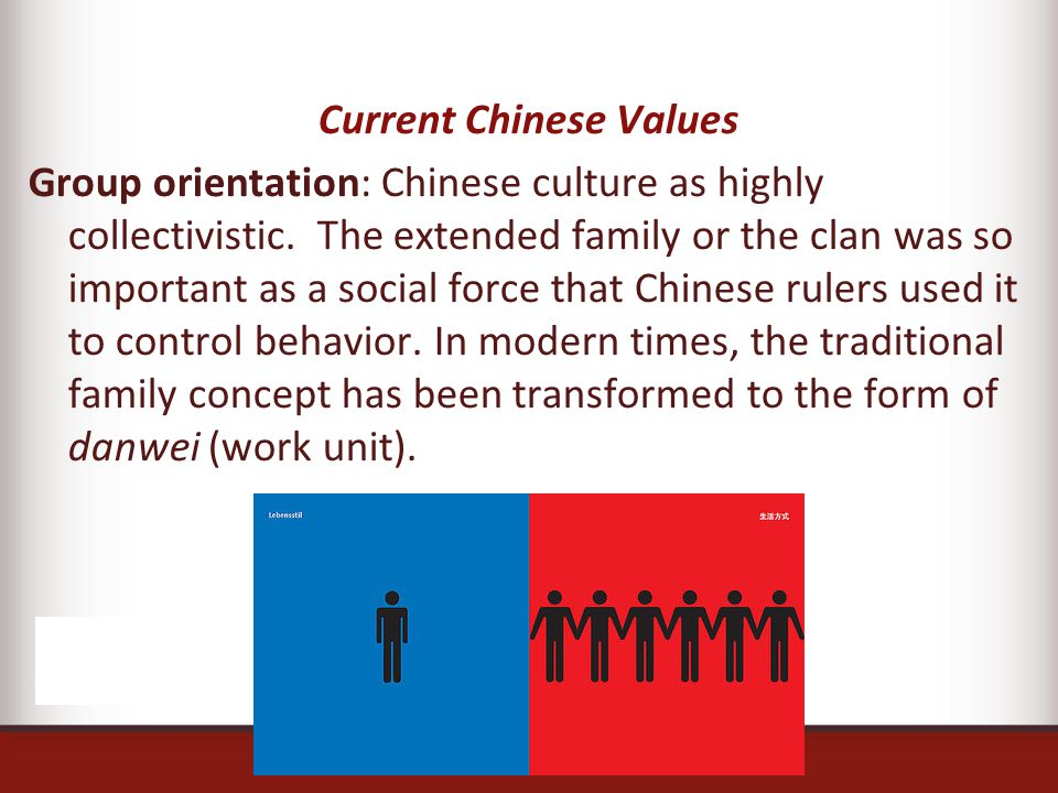 Current Chinese Values Group orientation: Chinese culture as highly collectivistic.