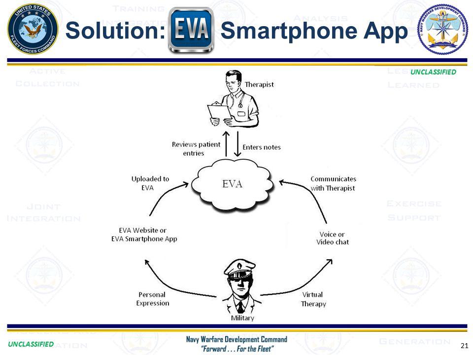 UNCLASSIFIED Solution: Smartphone App 21