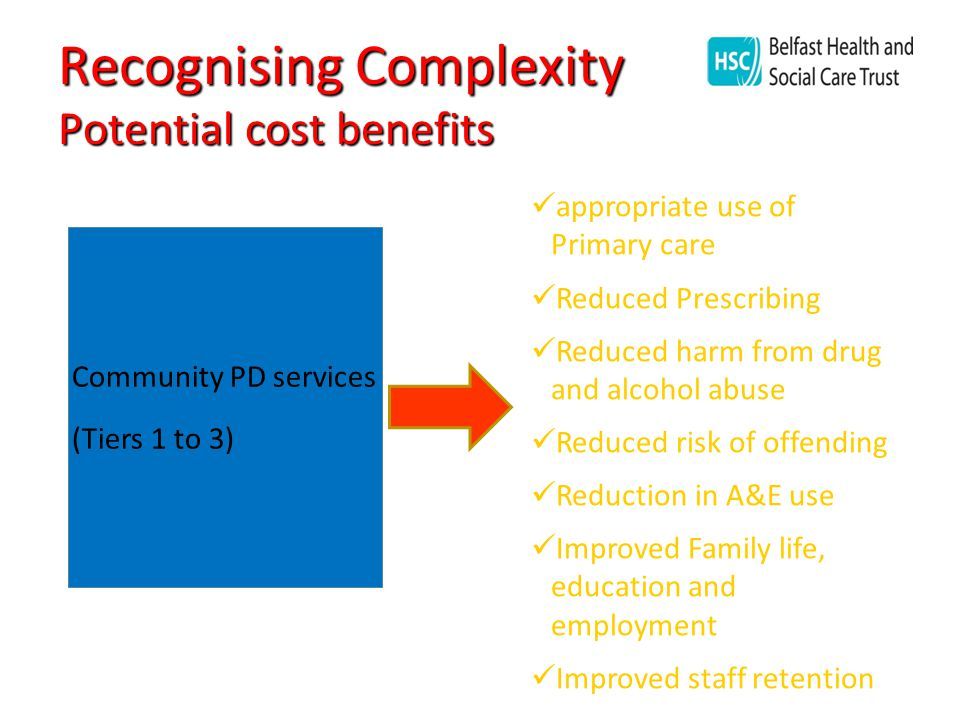 Recognising Complexity Potential cost benefits Community PD services (Tiers 1 to 3) appropriate use of Primary care Reduced Prescribing Reduced harm from drug and alcohol abuse Reduced risk of offending Reduction in A&E use Improved Family life, education and employment Improved staff retention