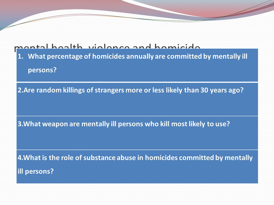 mental health, violence and homicide