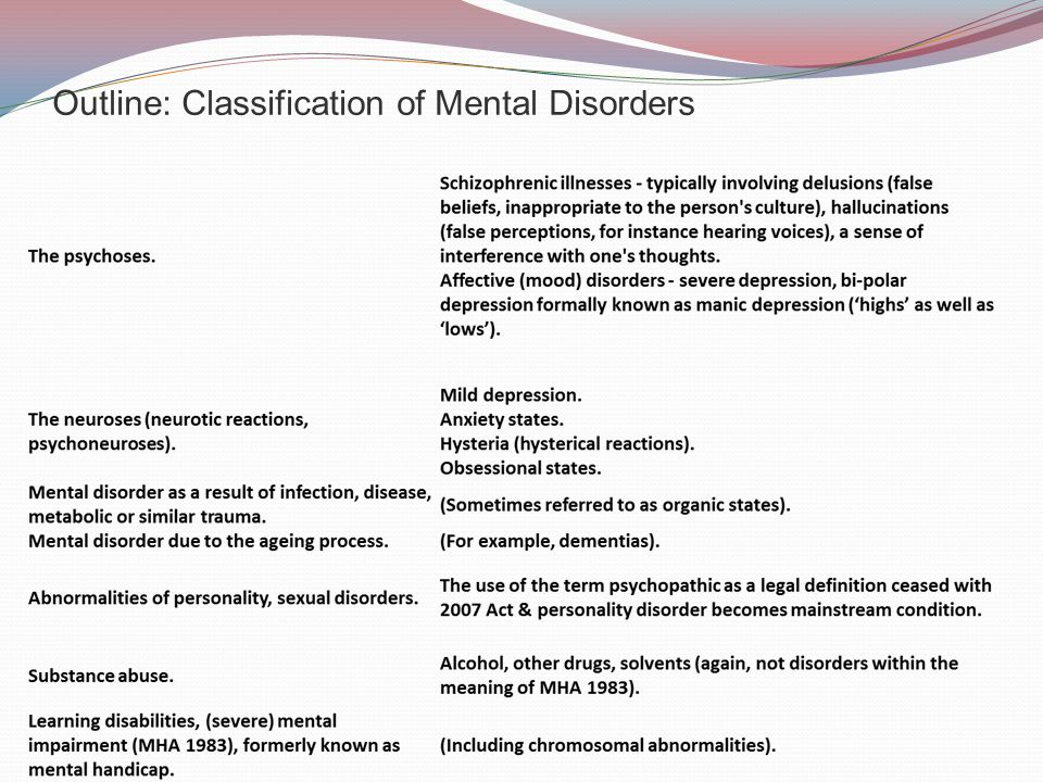 Outline: Classification of Mental Disorders