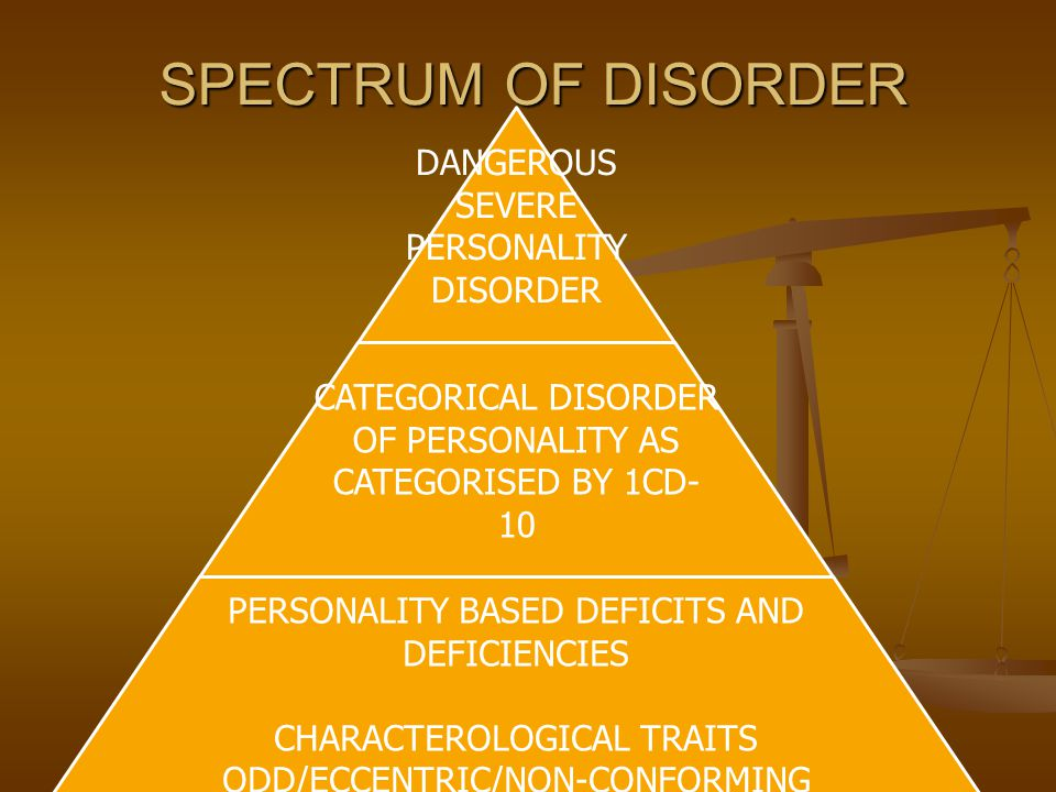 SPECTRUM OF DISORDER DANGEROUS SEVERE PERSONALITY DISORDER CATEGORICAL DISORDER OF PERSONALITY AS CATEGORISED BY 1CD- 10 PERSONALITY BASED DEFICITS AND DEFICIENCIES CHARACTEROLOGICAL TRAITS ODD/ECCENTRIC/NON-CONFORMING