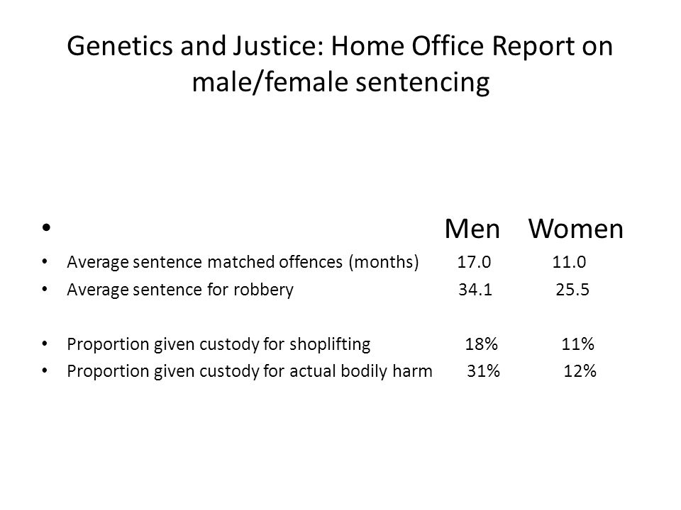 Genetics and Justice: Home Office Report on male/female sentencing Men Women Average sentence matched offences (months) 17.0 11.0 Average sentence for robbery 34.1 25.5 Proportion given custody for shoplifting 18% 11% Proportion given custody for actual bodily harm 31% 12%